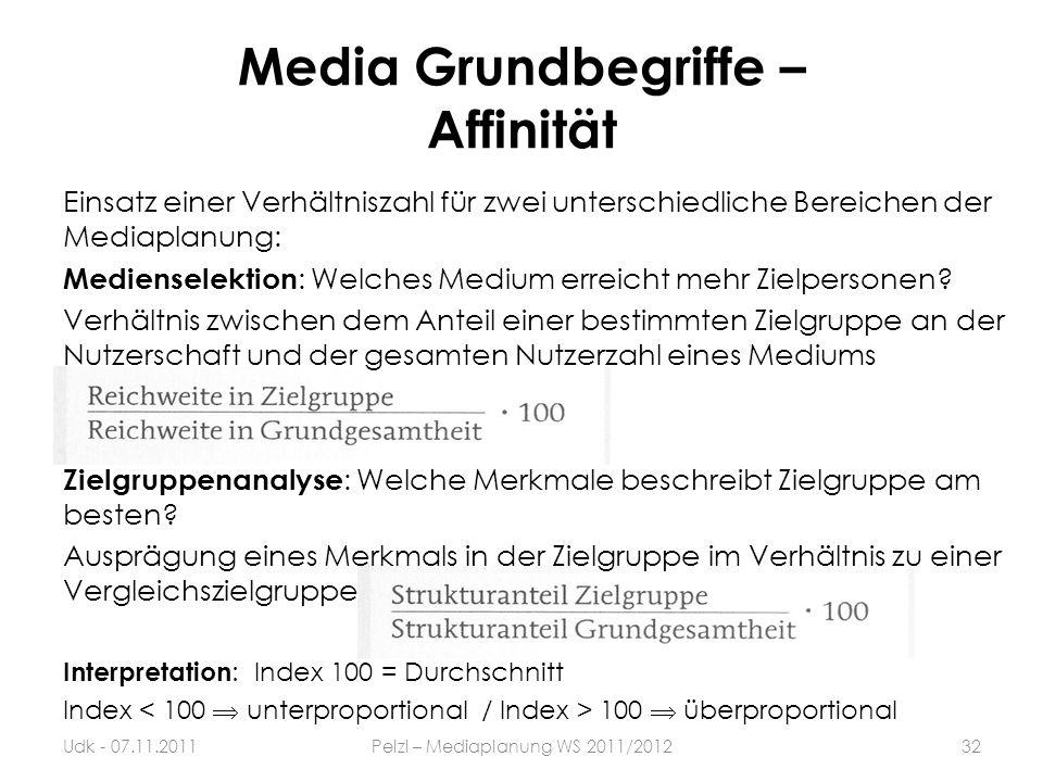 Media Grundbegriffe – Affinität Einsatz einer Verhältniszahl für zwei unterschiedliche Bereichen der Mediaplanung: Medienselektion : Welches Medium er