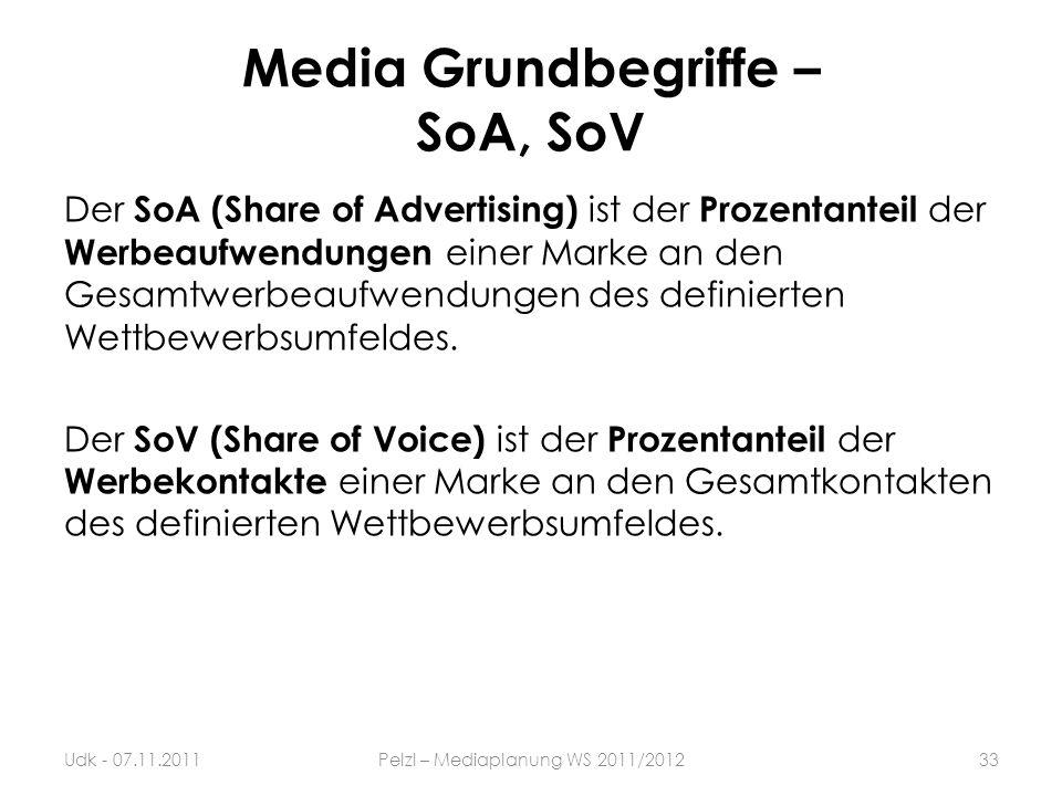 Media Grundbegriffe – SoA, SoV Der SoA (Share of Advertising) ist der Prozentanteil der Werbeaufwendungen einer Marke an den Gesamtwerbeaufwendungen d