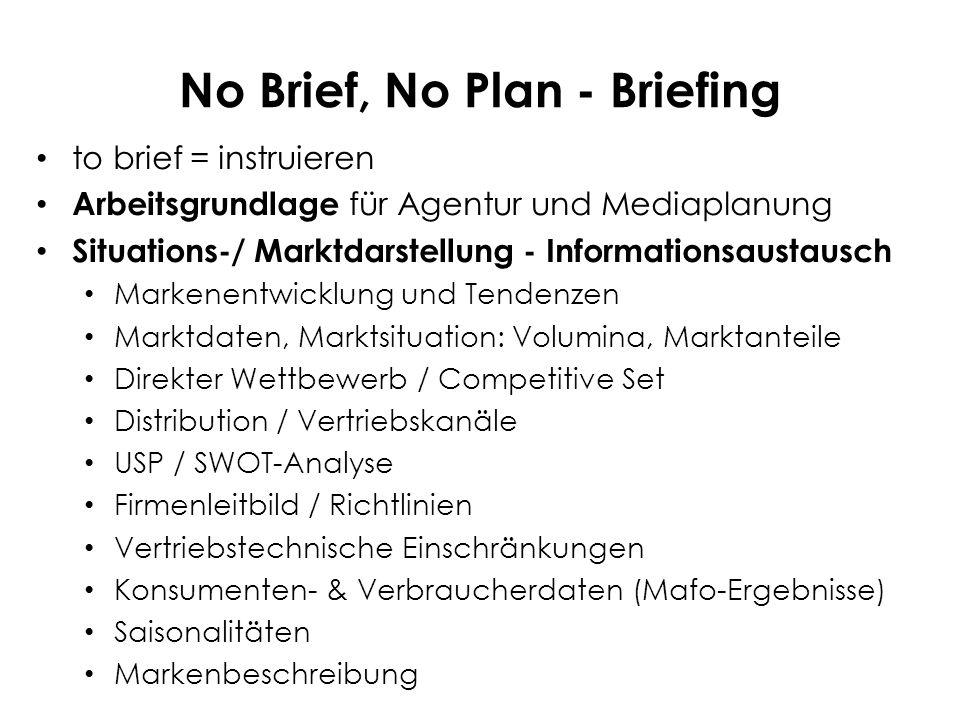 No Brief, No Plan - Briefing to brief = instruieren Arbeitsgrundlage für Agentur und Mediaplanung Situations-/ Marktdarstellung - Informationsaustausc
