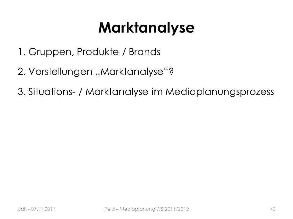 Marktanalyse 1. Gruppen, Produkte / Brands 2. Vorstellungen Marktanalyse? 3. Situations- / Marktanalyse im Mediaplanungsprozess 43Udk - 07.11.2011Pelz