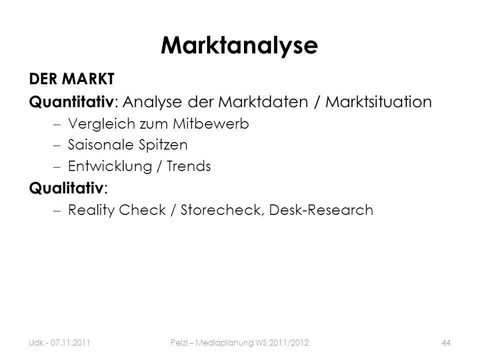 Marktanalyse DER MARKT Quantitativ : Analyse der Marktdaten / Marktsituation Vergleich zum Mitbewerb Saisonale Spitzen Entwicklung / Trends Qualitativ
