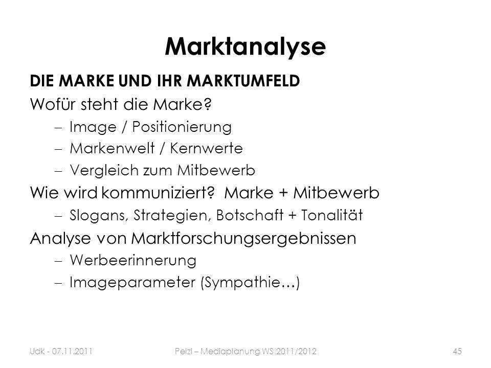 Marktanalyse DIE MARKE UND IHR MARKTUMFELD Wofür steht die Marke? Image / Positionierung Markenwelt / Kernwerte Vergleich zum Mitbewerb Wie wird kommu