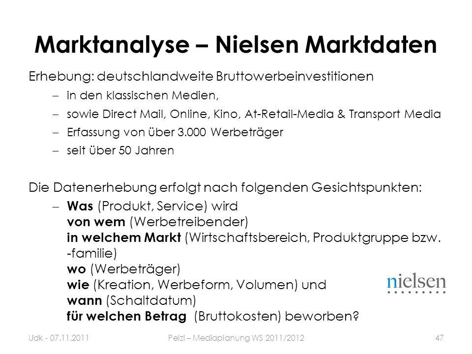 Marktanalyse – Nielsen Marktdaten Erhebung: deutschlandweite Bruttowerbeinvestitionen in den klassischen Medien, sowie Direct Mail, Online, Kino, At-R