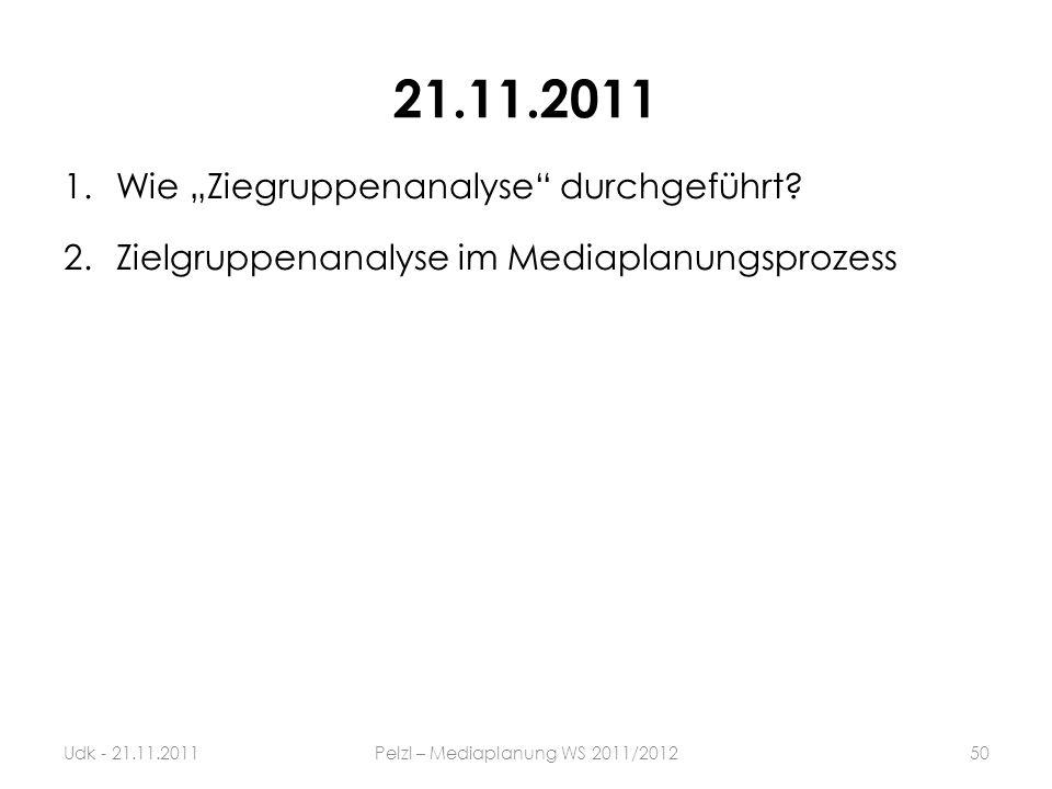 21.11.2011 1.Wie Ziegruppenanalyse durchgeführt? 2.Zielgruppenanalyse im Mediaplanungsprozess 50Udk - 21.11.2011Pelzl – Mediaplanung WS 2011/2012