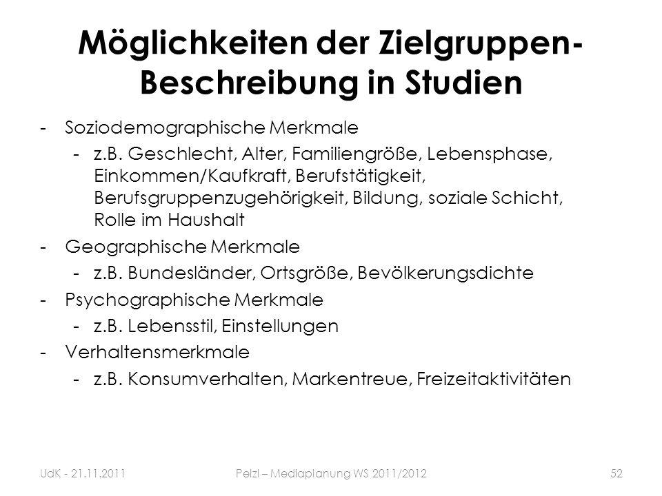 Möglichkeiten der Zielgruppen- Beschreibung in Studien -Soziodemographische Merkmale -z.B. Geschlecht, Alter, Familiengröße, Lebensphase, Einkommen/Ka