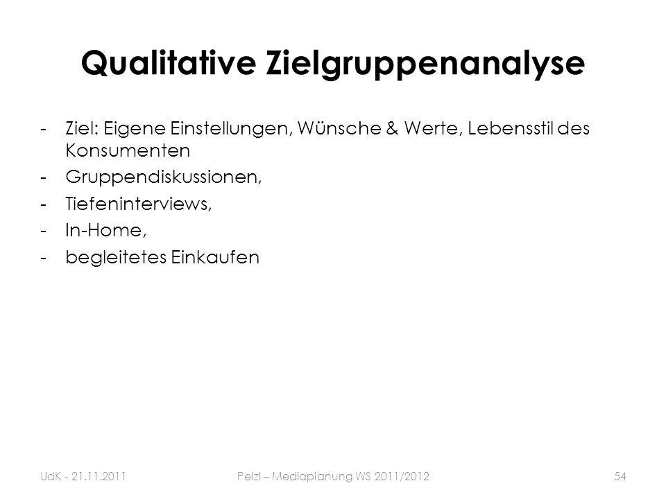 Qualitative Zielgruppenanalyse -Ziel: Eigene Einstellungen, Wünsche & Werte, Lebensstil des Konsumenten -Gruppendiskussionen, -Tiefeninterviews, -In-H