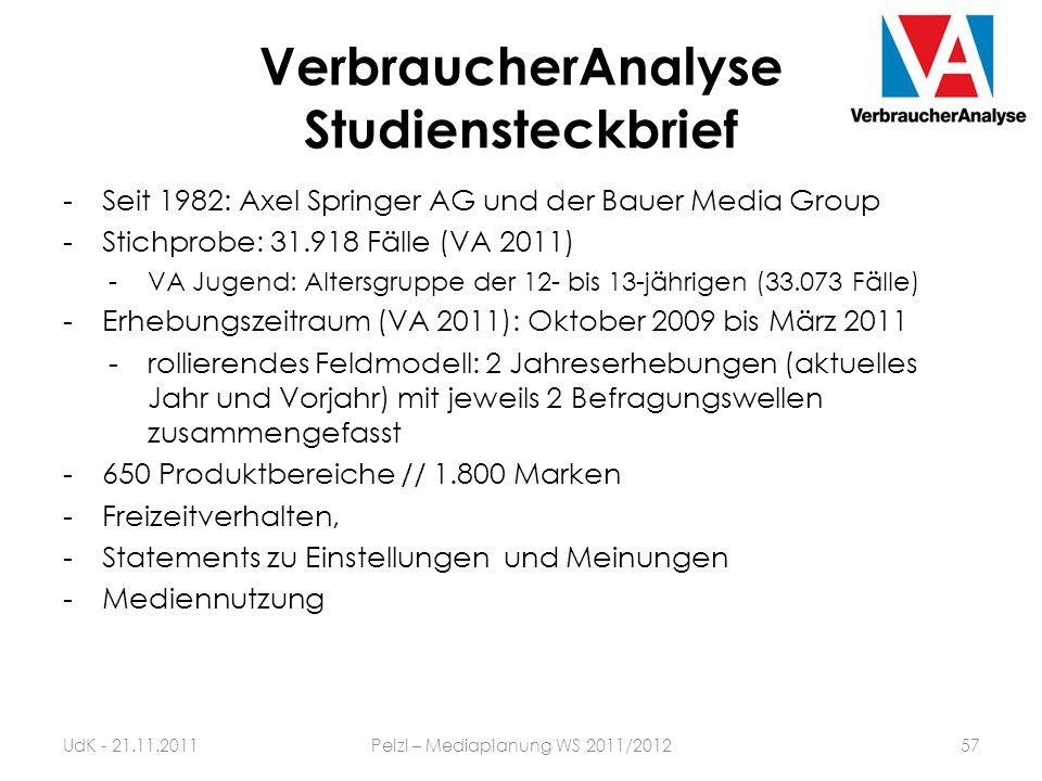VerbraucherAnalyse Studiensteckbrief -Seit 1982: Axel Springer AG und der Bauer Media Group -Stichprobe: 31.918 Fälle (VA 2011) -VA Jugend: Altersgrup