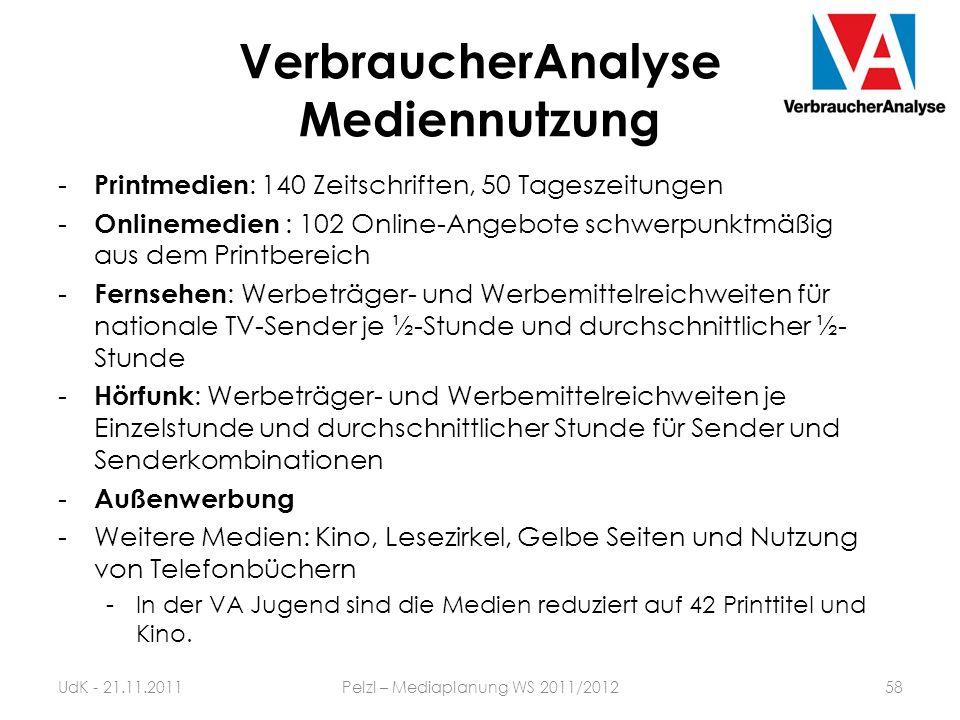 VerbraucherAnalyse Mediennutzung - Printmedien : 140 Zeitschriften, 50 Tageszeitungen - Onlinemedien : 102 Online-Angebote schwerpunktmäßig aus dem Pr