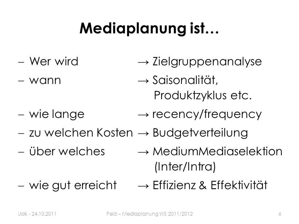 Mediaplanung ist… Wer wird Zielgruppenanalyse wann Saisonalität, Produktzyklus etc. wie lange recency/frequency zu welchen Kosten Budgetverteilung übe