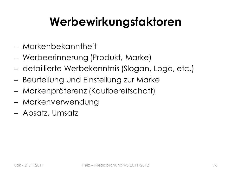 Werbewirkungsfaktoren Markenbekanntheit Werbeerinnerung (Produkt, Marke) detaillierte Werbekenntnis (Slogan, Logo, etc.) Beurteilung und Einstellung z