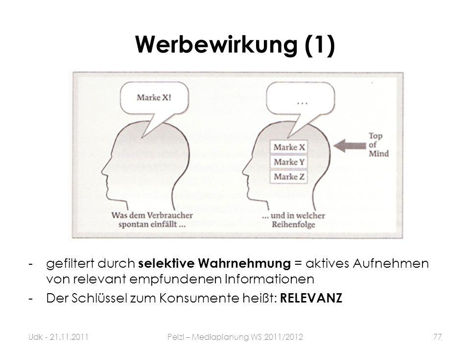 Werbewirkung (1) -gefiltert durch selektive Wahrnehmung = aktives Aufnehmen von relevant empfundenen Informationen -Der Schlüssel zum Konsumente heißt