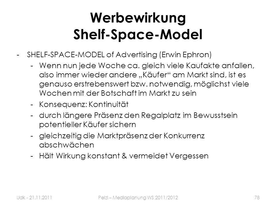 Werbewirkung Shelf-Space-Model -SHELF-SPACE-MODEL of Advertising (Erwin Ephron) -Wenn nun jede Woche ca. gleich viele Kaufakte anfallen, also immer wi