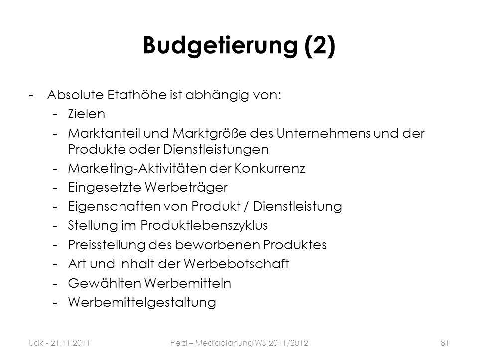 Budgetierung (2) -Absolute Etathöhe ist abhängig von: -Zielen -Marktanteil und Marktgröße des Unternehmens und der Produkte oder Dienstleistungen -Mar