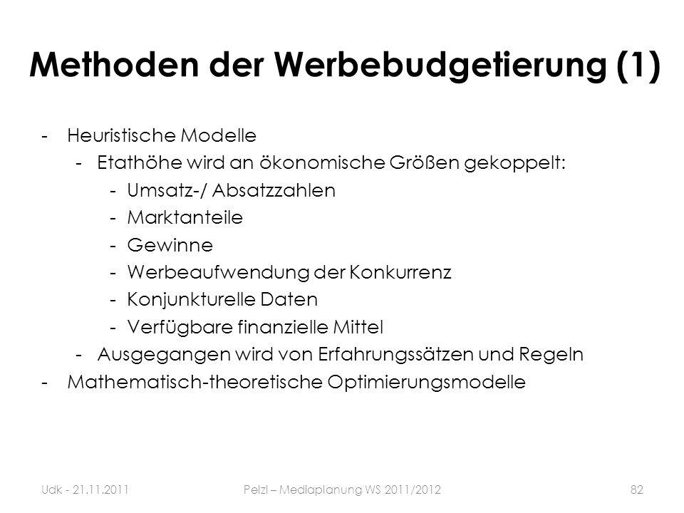 Methoden der Werbebudgetierung (1) -Heuristische Modelle -Etathöhe wird an ökonomische Größen gekoppelt: -Umsatz-/ Absatzzahlen -Marktanteile -Gewinne