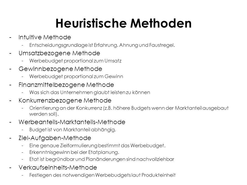 Heuristische Methoden -Intuitive Methode -Entscheidungsgrundlage ist Erfahrung, Ahnung und Faustregel. -Umsatzbezogene Methode -Werbebudget proportion