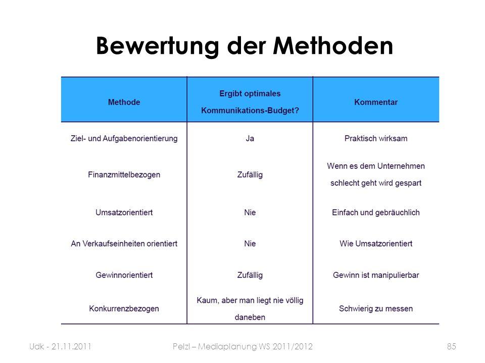 Bewertung der Methoden 85Udk - 21.11.2011Pelzl – Mediaplanung WS 2011/2012