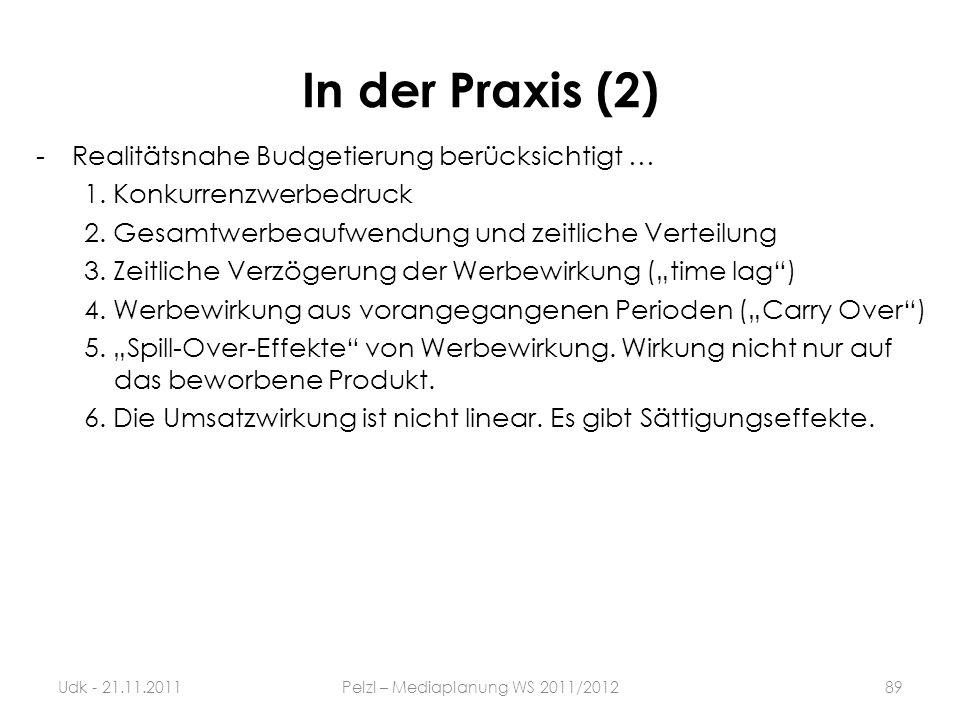 In der Praxis (2) -Realitätsnahe Budgetierung berücksichtigt … 1. Konkurrenzwerbedruck 2. Gesamtwerbeaufwendung und zeitliche Verteilung 3. Zeitliche