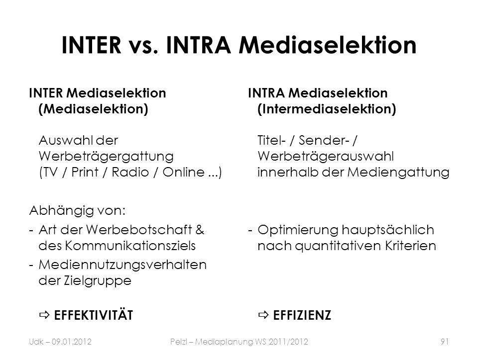 INTER vs. INTRA Mediaselektion INTER Mediaselektion (Mediaselektion) Auswahl der Werbeträgergattung (TV / Print / Radio / Online...) Abhängig von: -Ar