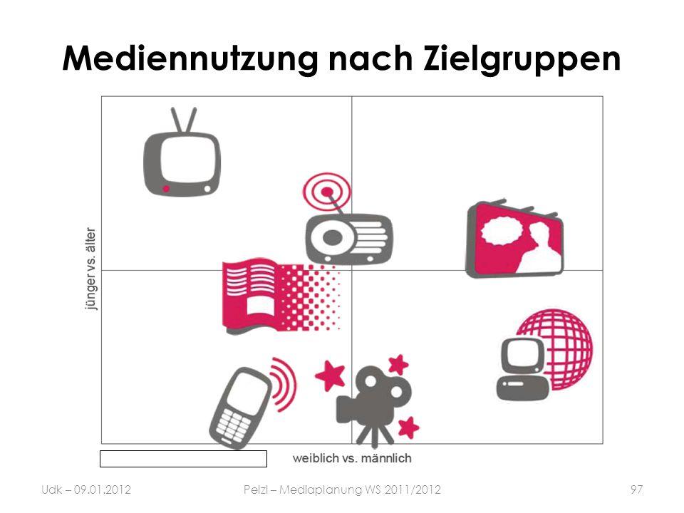 Mediennutzung nach Zielgruppen 97Udk – 09.01.2012Pelzl – Mediaplanung WS 2011/2012