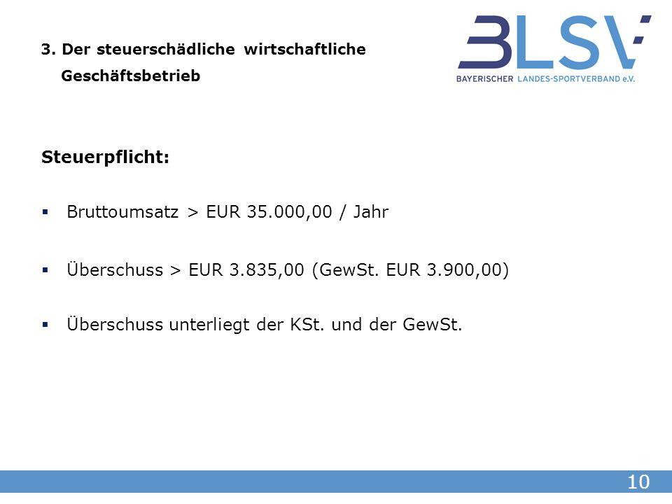 10 3. Der steuerschädliche wirtschaftliche Geschäftsbetrieb Steuerpflicht: Bruttoumsatz > EUR 35.000,00 / Jahr Überschuss > EUR 3.835,00 (GewSt. EUR 3