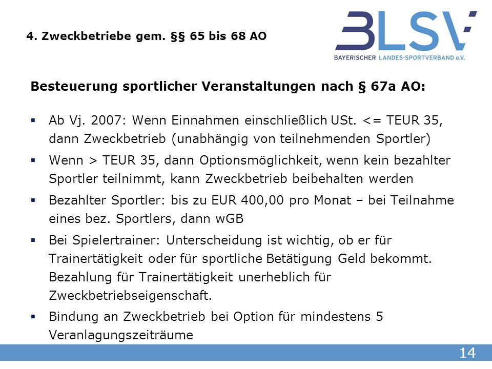 14 4. Zweckbetriebe gem. §§ 65 bis 68 AO Besteuerung sportlicher Veranstaltungen nach § 67a AO: Ab Vj. 2007: Wenn Einnahmen einschließlich USt. <= TEU