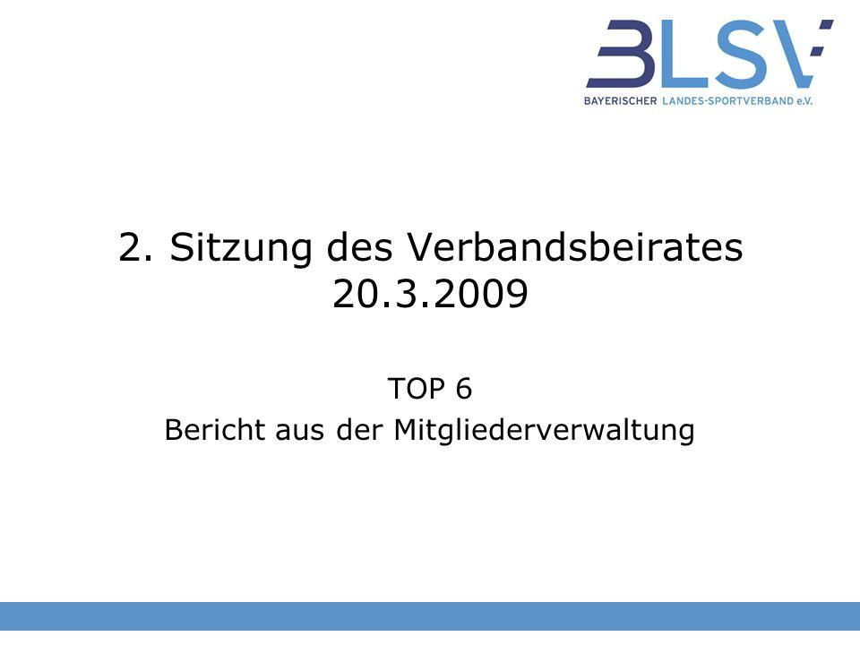 2. Sitzung des Verbandsbeirates 20.3.2009 TOP 6 Bericht aus der Mitgliederverwaltung