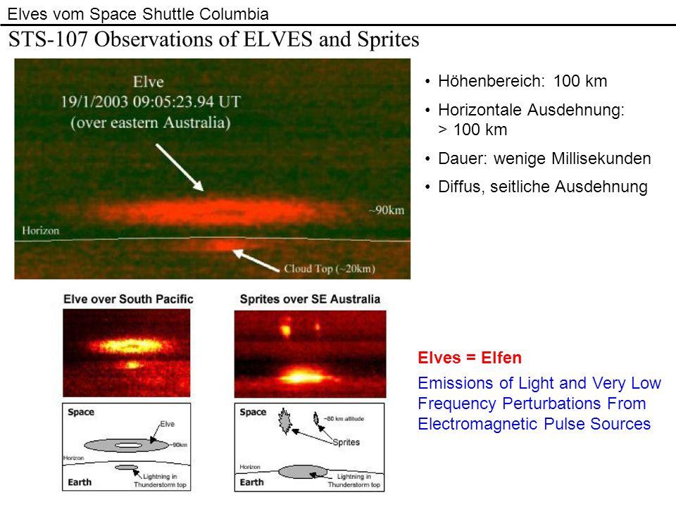Elves vom Space Shuttle Columbia Höhenbereich: 100 km Horizontale Ausdehnung: > 100 km Dauer: wenige Millisekunden Diffus, seitliche Ausdehnung Elves