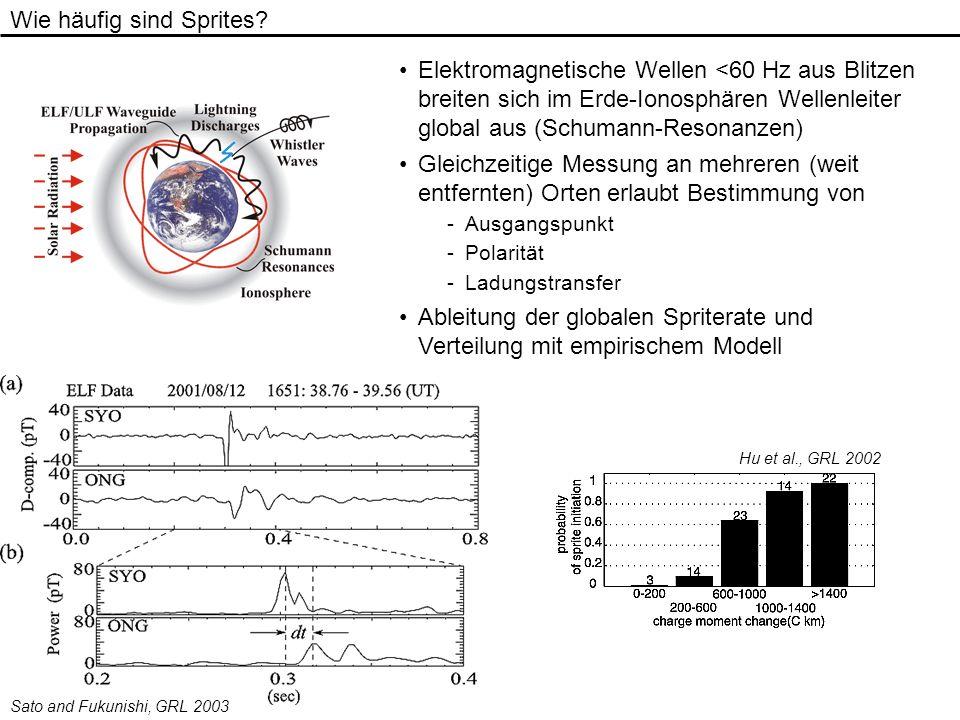 Wie häufig sind Sprites? Elektromagnetische Wellen <60 Hz aus Blitzen breiten sich im Erde-Ionosphären Wellenleiter global aus (Schumann-Resonanzen) G