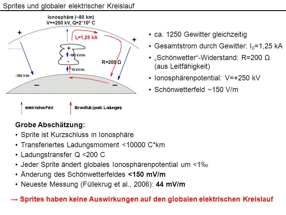 Ionosphäre (~80 km) V=+250 kV, Q=2*10 5 C I 0 =1,25 kA R=200 Ω ca. 1250 Gewitter gleichzeitig Gesamtstrom durch Gewitter: I 0 =1,25 kA Schönwetter-Wid
