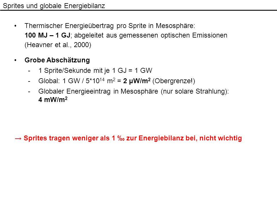 Sprites und globale Energiebilanz Thermischer Energieübertrag pro Sprite in Mesosphäre: 100 MJ – 1 GJ; abgeleitet aus gemessenen optischen Emissionen