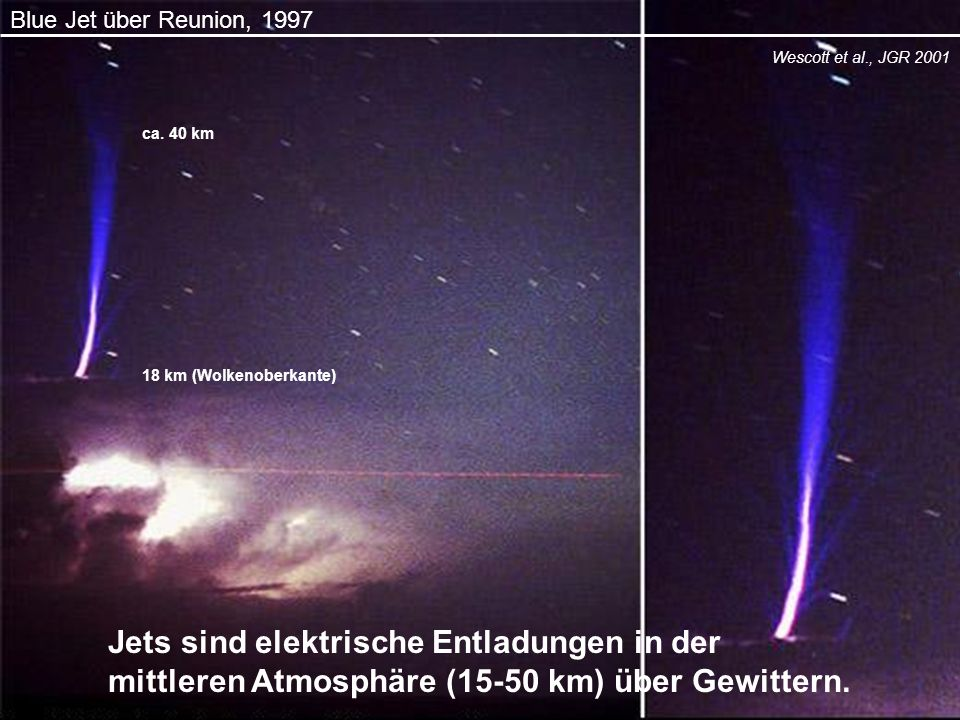 Elves vom Space Shuttle Columbia Höhenbereich: 100 km Horizontale Ausdehnung: > 100 km Dauer: wenige Millisekunden Diffus, seitliche Ausdehnung Elves = Elfen Emissions of Light and Very Low Frequency Perturbations From Electromagnetic Pulse Sources