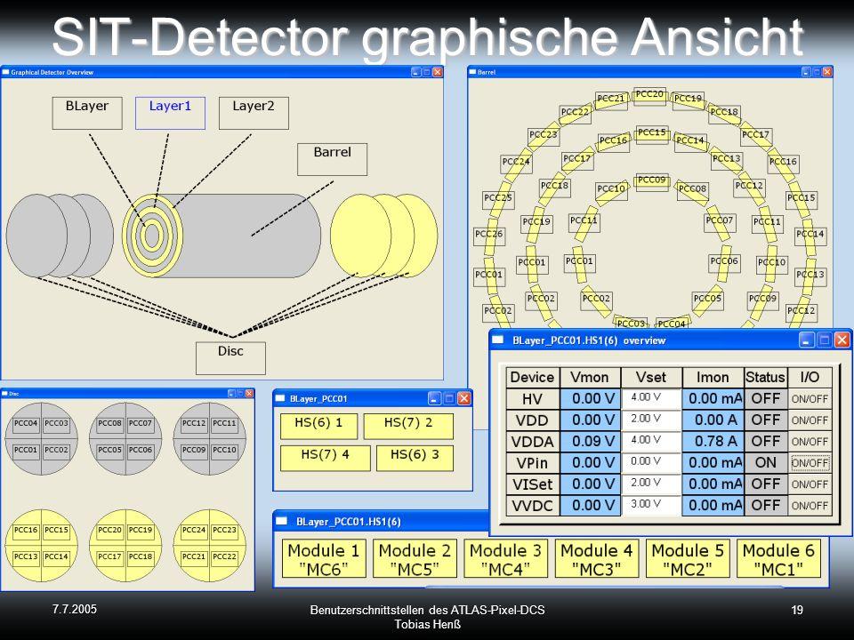 7.7.2005 Benutzerschnittstellen des ATLAS-Pixel-DCS Tobias Henß 19 SIT-Detector graphische Ansicht