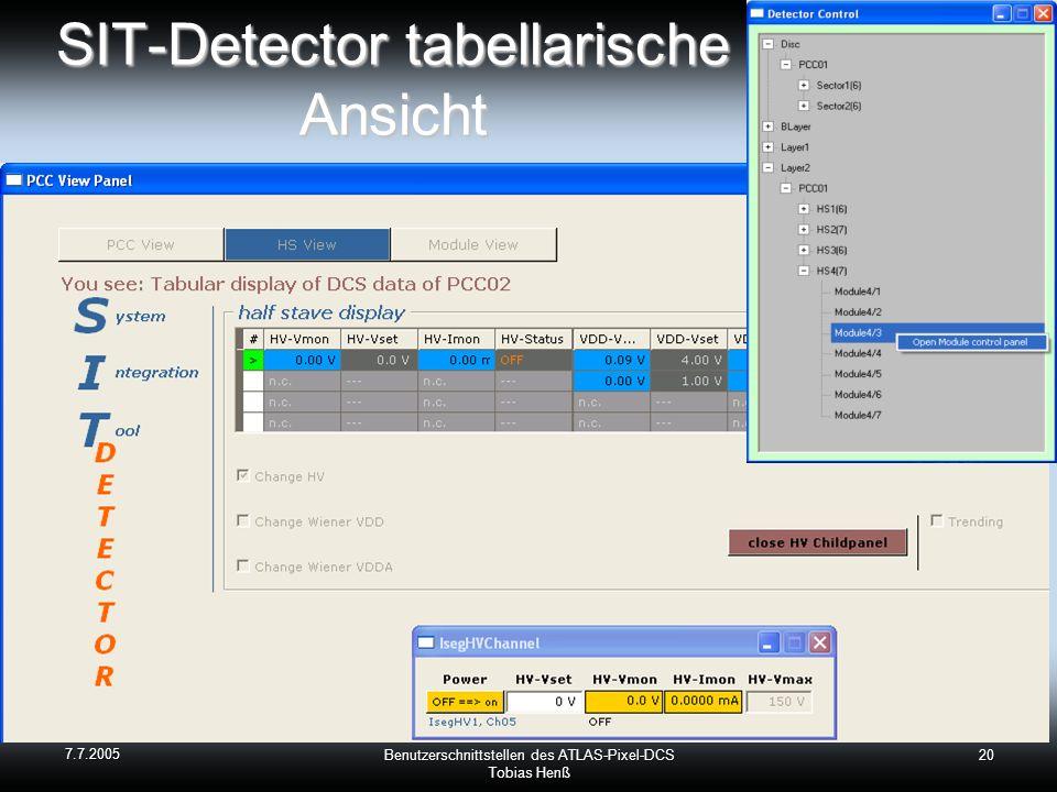 7.7.2005 Benutzerschnittstellen des ATLAS-Pixel-DCS Tobias Henß 20 SIT-Detector tabellarische Ansicht