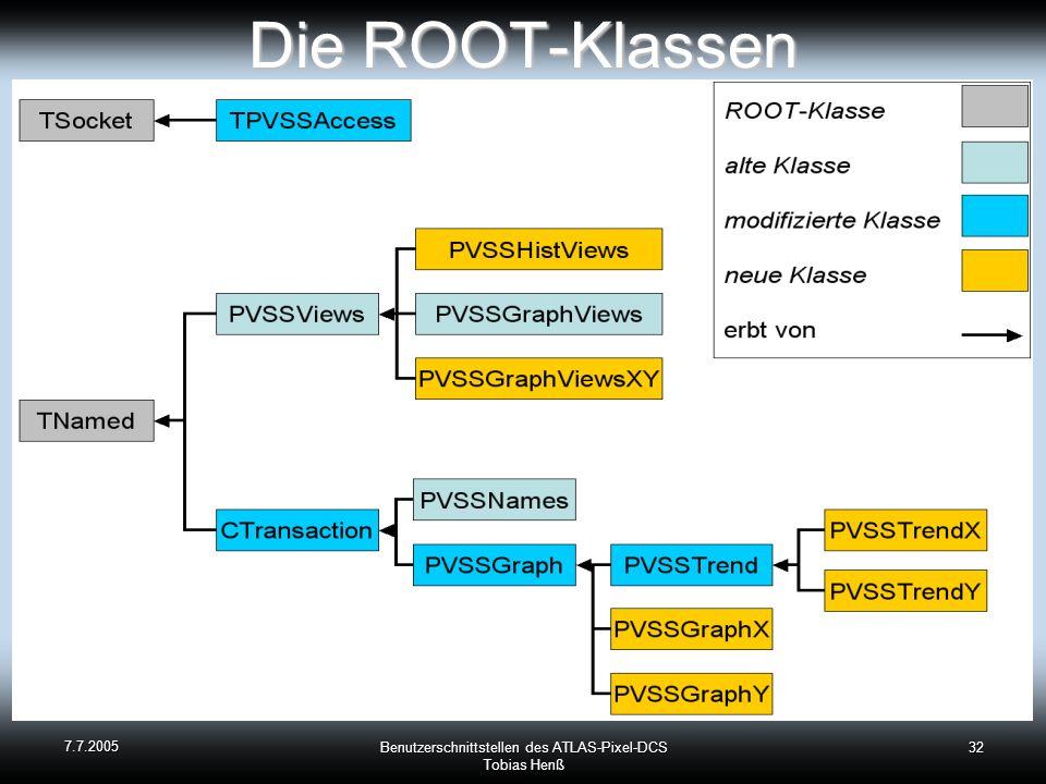 7.7.2005 Benutzerschnittstellen des ATLAS-Pixel-DCS Tobias Henß 32 Die ROOT-Klassen