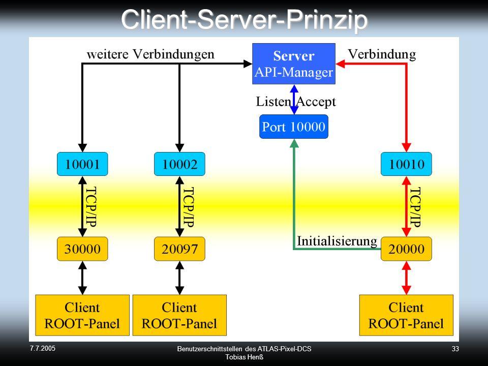 7.7.2005 Benutzerschnittstellen des ATLAS-Pixel-DCS Tobias Henß 33Client-Server-Prinzip