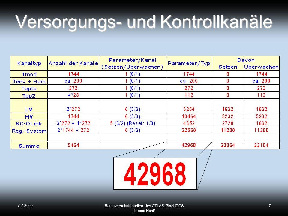 7.7.2005 Benutzerschnittstellen des ATLAS-Pixel-DCS Tobias Henß 28 Teil 3: Graphische Darstellung der Messwerte Darstellungsfähigkeiten von PVSS stark eingeschränkt Darstellungsfähigkeiten von PVSS stark eingeschränkt Nutzung einer unabhängigen und leistungsfähigen Software zur grafischen Online-Darstellung der Messwerte: ROOT Nutzung einer unabhängigen und leistungsfähigen Software zur grafischen Online-Darstellung der Messwerte: ROOT Implementation einer Schnittstelle zwischen PVSS und ROOT Implementation einer Schnittstelle zwischen PVSS und ROOT Erstellung eines einfach zu handhabenden Benutzerpanels auf ROOT-Basis Erstellung eines einfach zu handhabenden Benutzerpanels auf ROOT-Basis