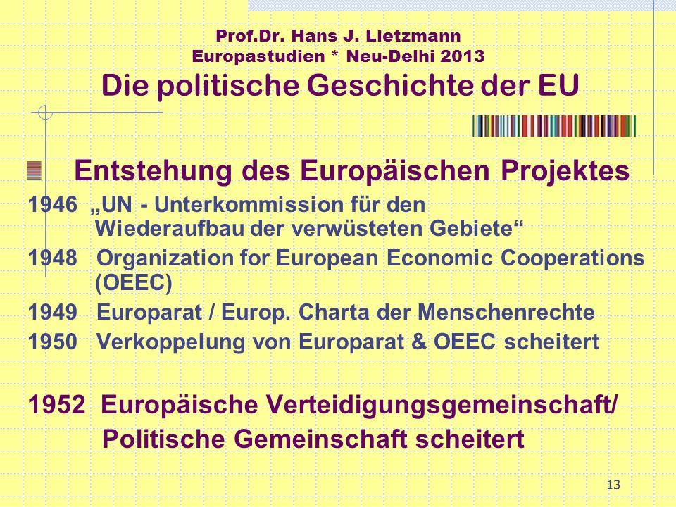 13 Prof.Dr. Hans J. Lietzmann Europastudien * Neu-Delhi 2013 Die politische Geschichte der EU Entstehung des Europäischen Projektes 1946 UN - Unterkom