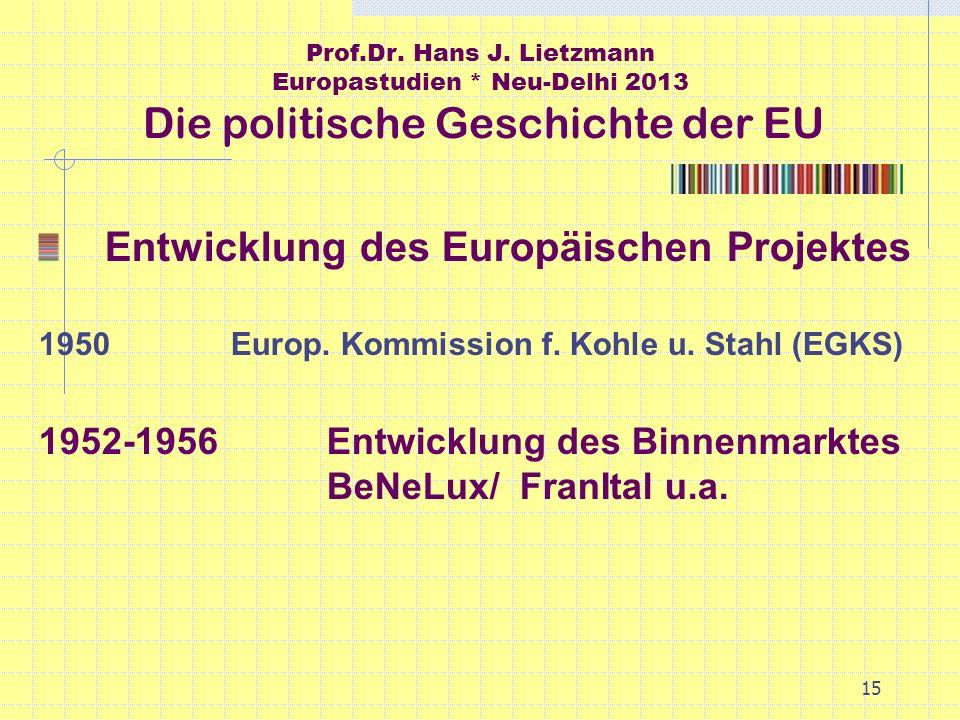15 Prof.Dr. Hans J. Lietzmann Europastudien * Neu-Delhi 2013 Die politische Geschichte der EU Entwicklung des Europäischen Projektes 1950 Europ. Kommi