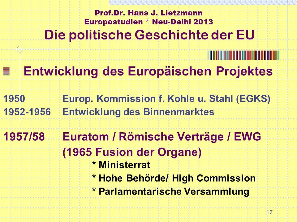 17 Prof.Dr. Hans J. Lietzmann Europastudien * Neu-Delhi 2013 Die politische Geschichte der EU Entwicklung des Europäischen Projektes 1950 Europ. Kommi