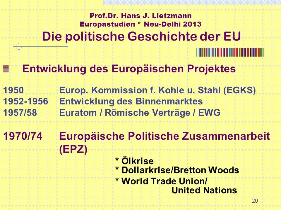 20 Prof.Dr. Hans J. Lietzmann Europastudien * Neu-Delhi 2013 Die politische Geschichte der EU Entwicklung des Europäischen Projektes 1950 Europ. Kommi