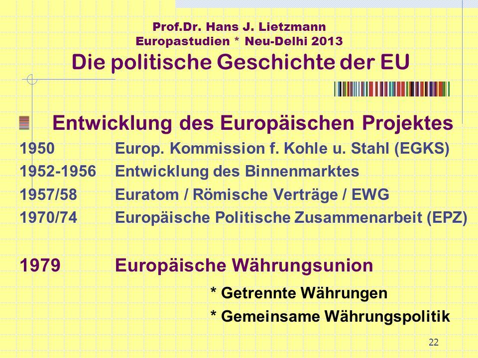 22 Prof.Dr. Hans J. Lietzmann Europastudien * Neu-Delhi 2013 Die politische Geschichte der EU Entwicklung des Europäischen Projektes 1950 Europ. Kommi