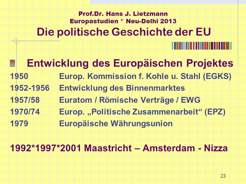 23 Prof.Dr. Hans J. Lietzmann Europastudien * Neu-Delhi 2013 Die politische Geschichte der EU Entwicklung des Europäischen Projektes 1950 Europ. Kommi
