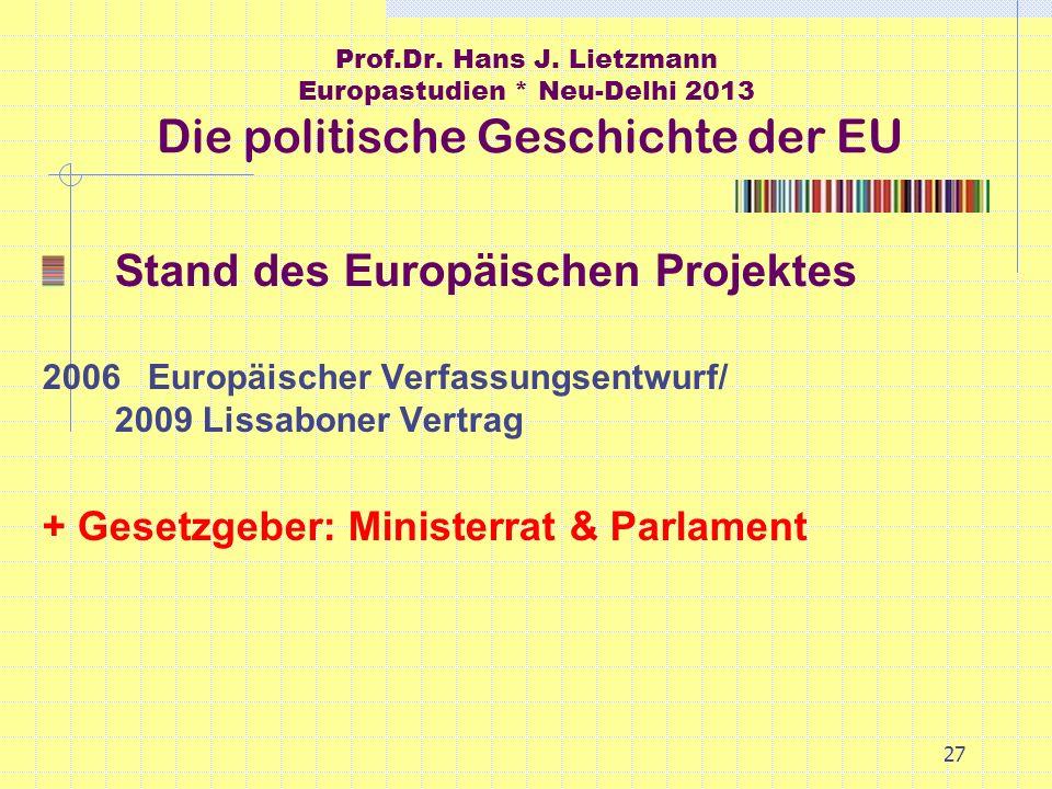 27 Prof.Dr. Hans J. Lietzmann Europastudien * Neu-Delhi 2013 Die politische Geschichte der EU Stand des Europäischen Projektes 2006Europäischer Verfas