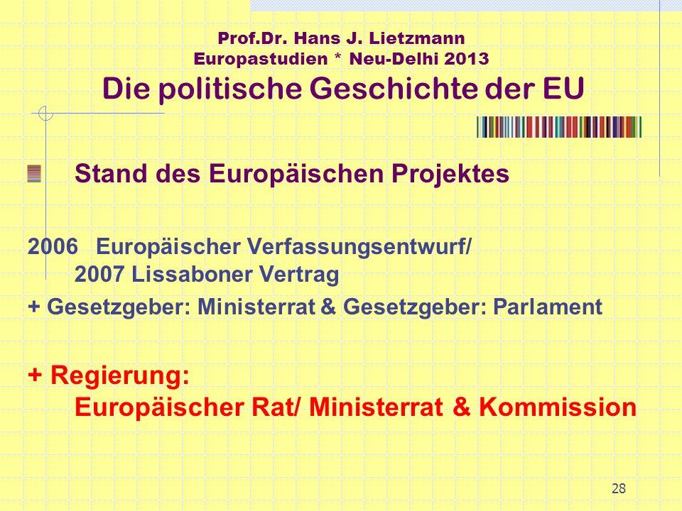 28 Prof.Dr. Hans J. Lietzmann Europastudien * Neu-Delhi 2013 Die politische Geschichte der EU Stand des Europäischen Projektes 2006Europäischer Verfas