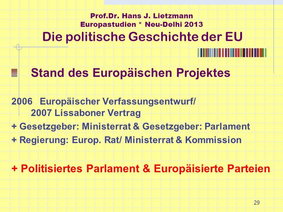 29 Prof.Dr. Hans J. Lietzmann Europastudien * Neu-Delhi 2013 Die politische Geschichte der EU Stand des Europäischen Projektes 2006Europäischer Verfas