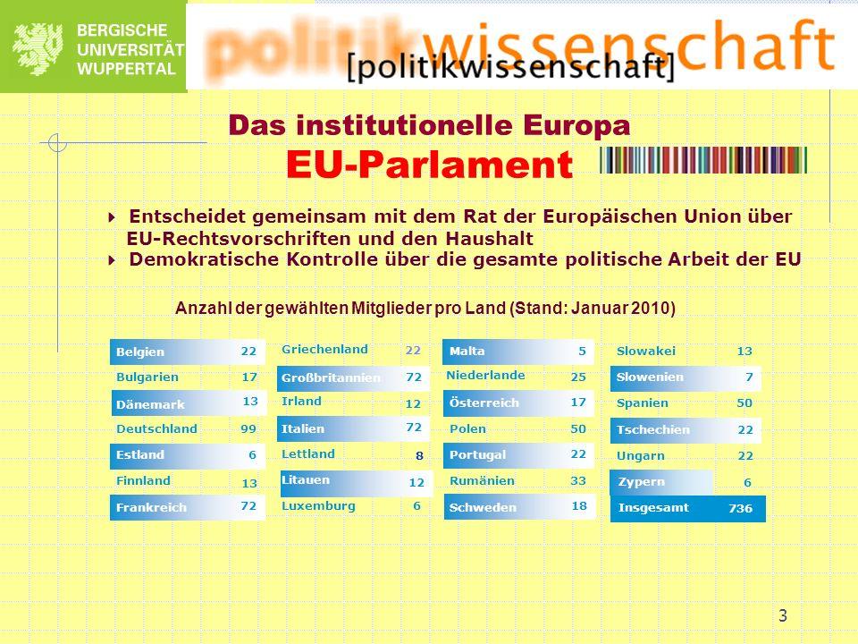 3 Zypern Das institutionelle Europa EU-Parlament 12 72 6 22 Luxemburg Litauen 8 Lettland Italien 12 Irland Großbritannien Griechenland 72 Frankreich 1