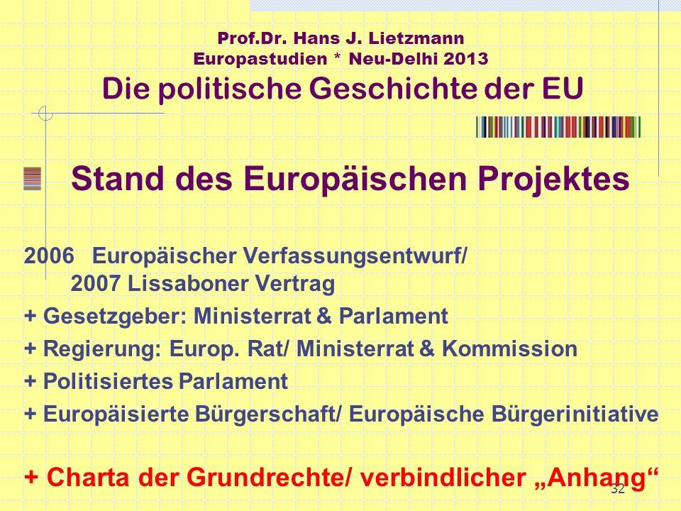 32 Prof.Dr. Hans J. Lietzmann Europastudien * Neu-Delhi 2013 Die politische Geschichte der EU Stand des Europäischen Projektes 2006Europäischer Verfas