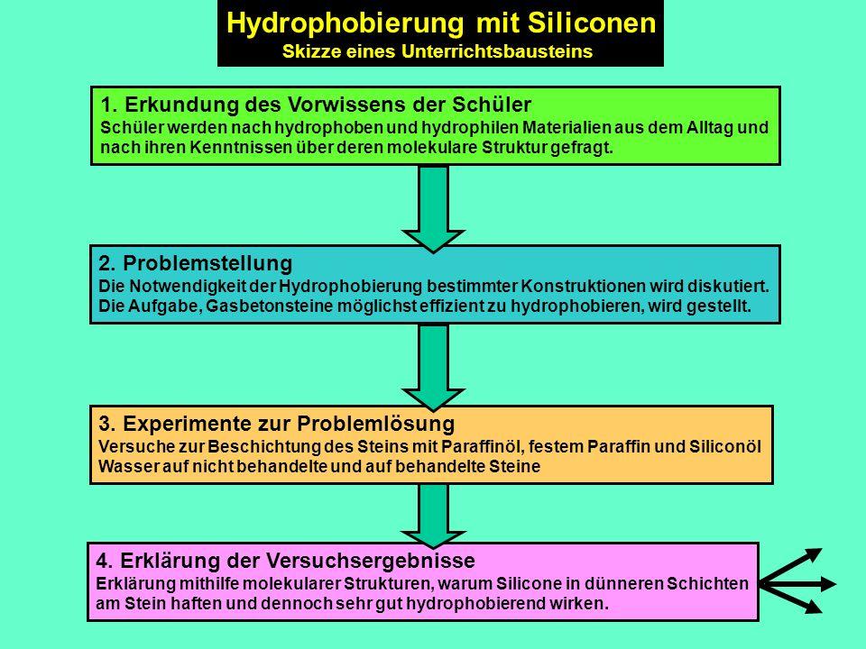 3. Experimente zur Problemlösung Versuche zur Beschichtung des Steins mit Paraffinöl, festem Paraffin und Siliconöl Wasser auf nicht behandelte und au
