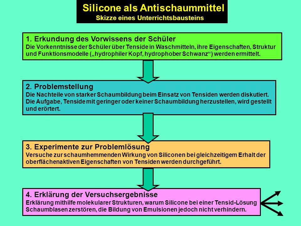 3. Experimente zur Problemlösung Versuche zur schaumhemmenden Wirkung von Siliconen bei gleichzeitigem Erhalt der oberflächenaktiven Eigenschaften von