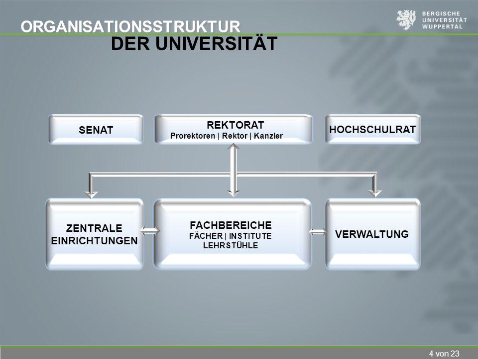 4 von 23 ORGANISATIONSSTRUKTUR DER UNIVERSITÄT REKTORAT Prorektoren | Rektor | Kanzler HOCHSCHULRAT SENAT FACHBEREICHE FÄCHER | INSTITUTE LEHRSTÜHLE V